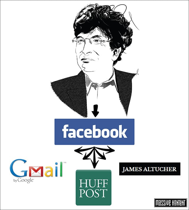 how James Altucher syndicates content