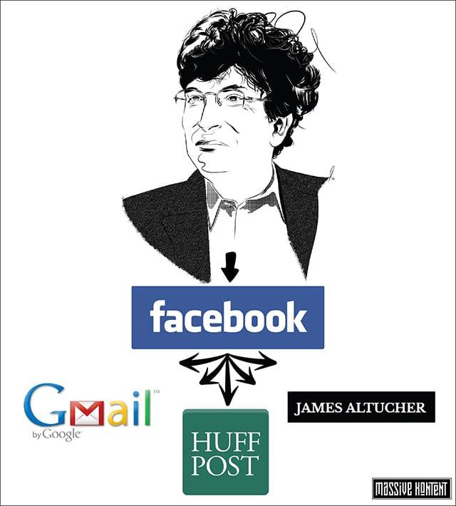 how James Altucher syndicates content