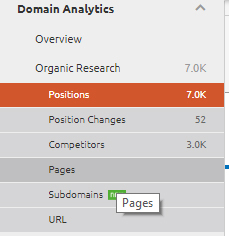 locate the pages report in SEMrush