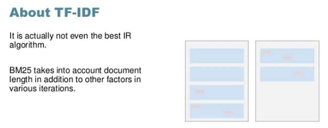 BM25 takes document length into account