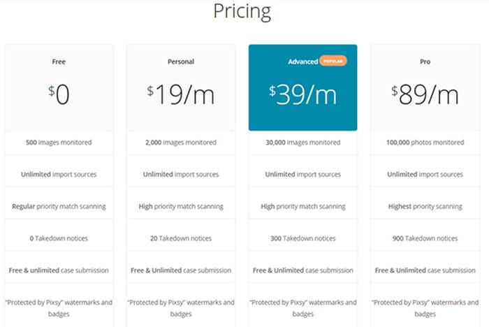Pixsy pricing tiers