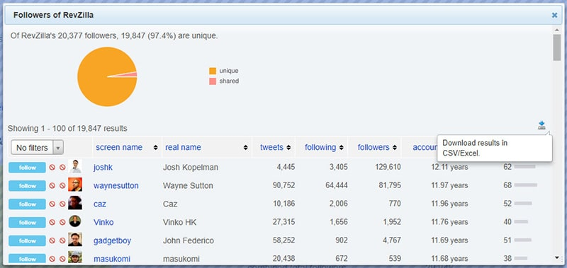 followerwonk download results in CSV