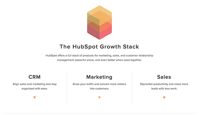 the Hubspot growth stack